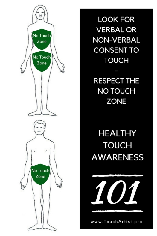 Healthy Touch AwareNess Info Graphic